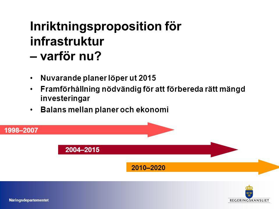 Näringsdepartementet Inriktningsproposition för infrastruktur – varför nu? Nuvarande planer löper ut 2015 Framförhållning nödvändig för att förbereda