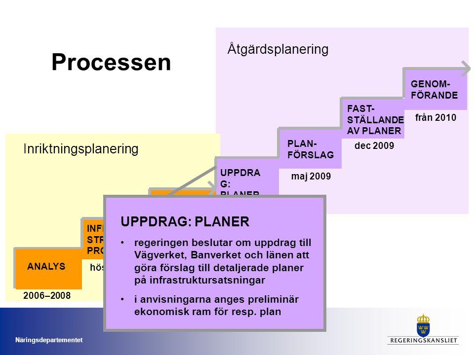 Näringsdepartementet Inriktningsplanering Åtgärdsplanering ANALYS Processen INFRA- STRUKTUR- PROPOSITION RIKSDAGS- BESLUT UPPDRA G: PLANER PLAN- FÖRSL