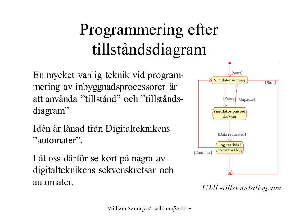 William Sandqvist william@kth.se Programmering efter tillståndsdiagram En mycket vanlig teknik vid program- mering av inbyggnadsprocessorer är att anv