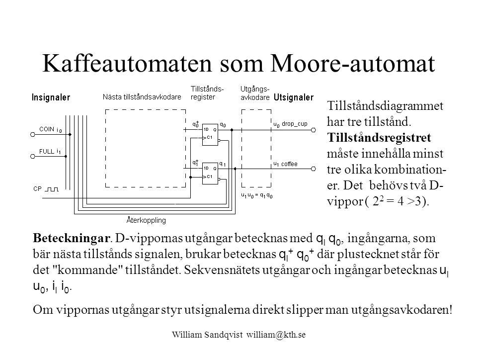 William Sandqvist william@kth.se Kaffeautomaten som Moore-automat Beteckningar. D-vippornas utgångar betecknas med q l q 0, ingångarna, som bär nästa