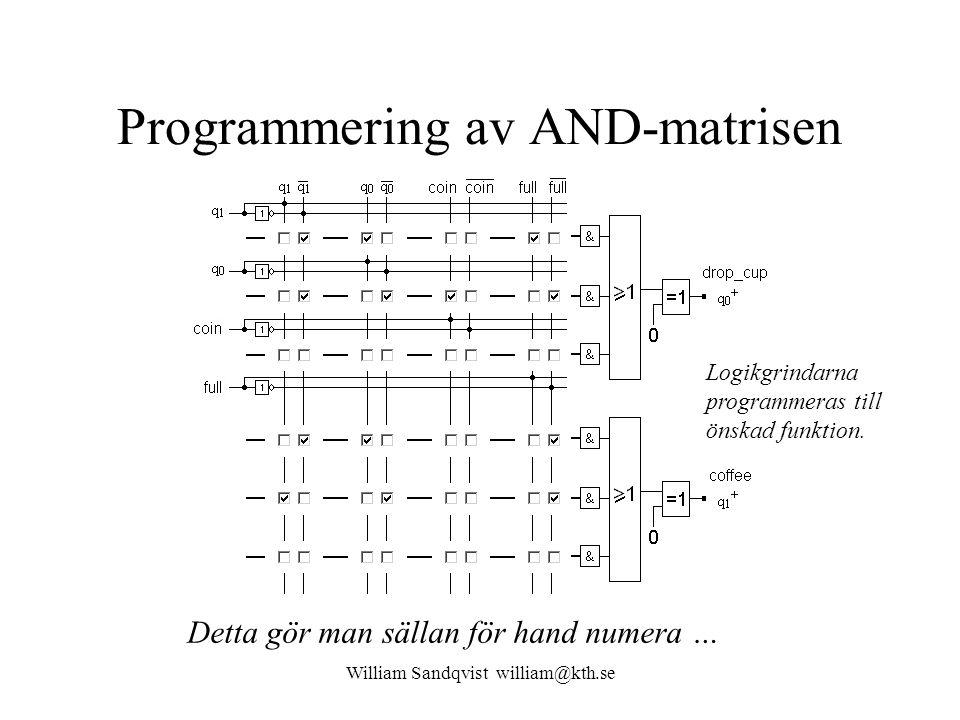 William Sandqvist william@kth.se Programmering av AND-matrisen Detta gör man sällan för hand numera … Logikgrindarna programmeras till önskad funktion