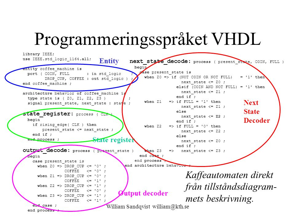 William Sandqvist william@kth.se Programmeringsspråket VHDL next_state_decode: process ( present_state, COIN, FULL ) begin case present_state is when Z0 => if (NOT COIN OR NOT FULL) = 1 then next_state if FULL = 1 then next_state if FULL = 0 then next_state next_state <= Z3 ; end case ; end process ; end architecture behavior ; library IEEE; use IEEE.std_logic_1164.all; entity coffee_machine is port ( COIN, FULL : in std_logic ; DROP_CUP, COFFEE : out std_logic ) ; end coffee_machine ; architecture behavior of coffee_machine is type state is ( Z0, Z1, Z2, Z3 ) ; signal present_state, next_state : state ; state_register: process ( CLK ) begin if rising_edge( CLK ) then present_state DROP_CUP DROP_CUP DROP_CUP DROP_CUP <= 1 ; COFFEE <= 1 ; end case ; end process ; Entity State register Output decoder Next State Decoder Kaffeautomaten direkt från tillståndsdiagram- mets beskrivning.
