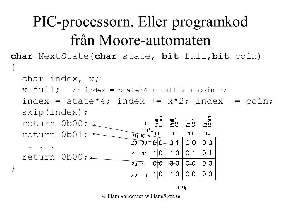 William Sandqvist william@kth.se PIC-processorn. Eller programkod från Moore-automaten char NextState(char state, bit full,bit coin) { char index, x;