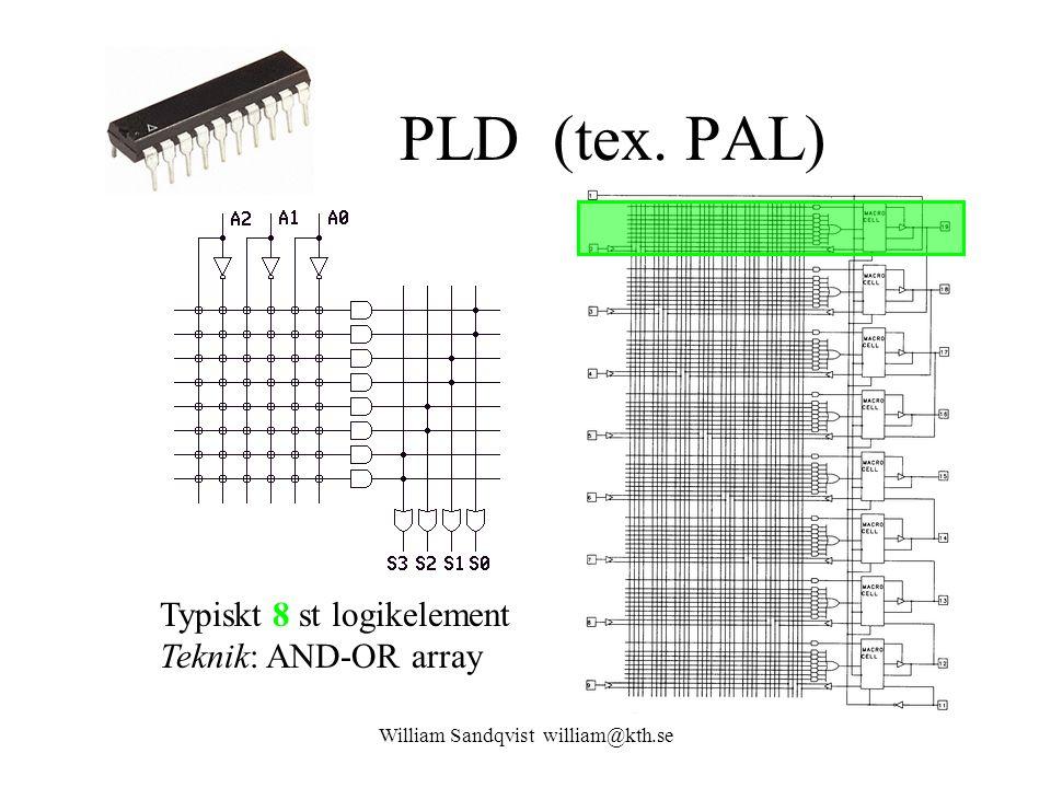 PLD (tex. PAL) William Sandqvist william@kth.se Typiskt 8 st logikelement Teknik: AND-OR array