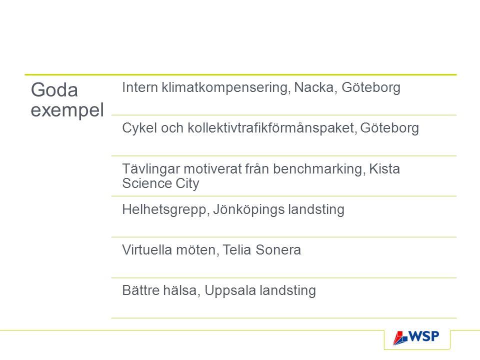 Goda exempel Intern klimatkompensering, Nacka, Göteborg Cykel och kollektivtrafikförmånspaket, Göteborg Tävlingar motiverat från benchmarking, Kista S