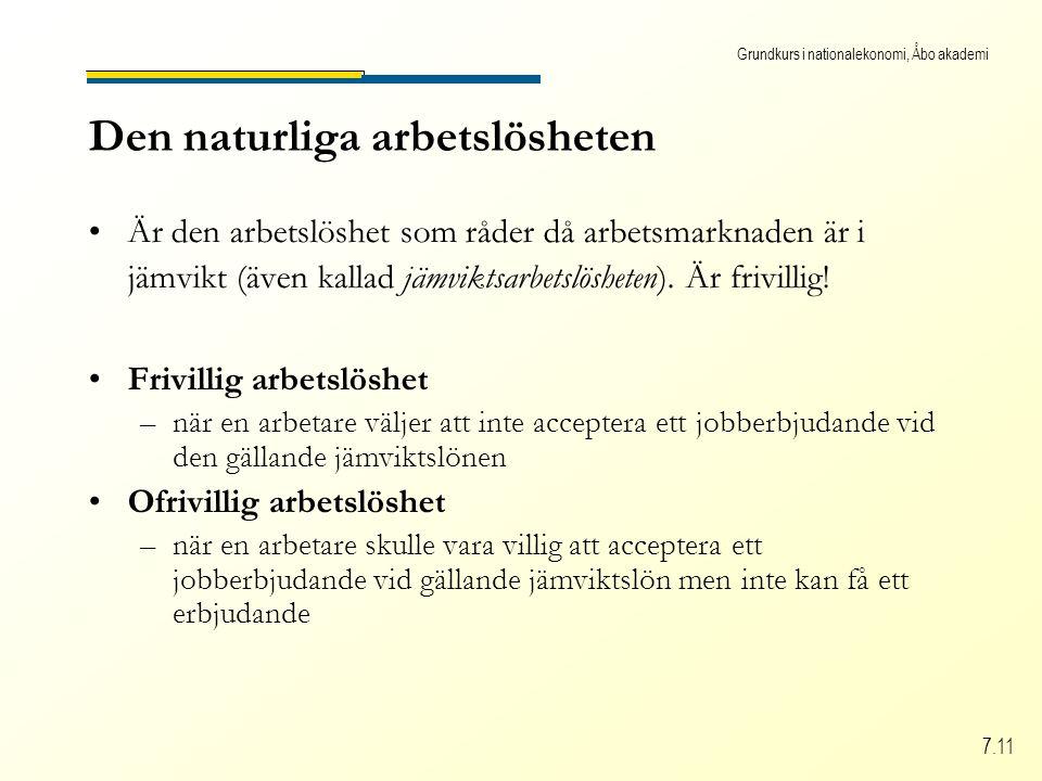 Grundkurs i nationalekonomi, Åbo akademi 7.11 Den naturliga arbetslösheten Är den arbetslöshet som råder då arbetsmarknaden är i jämvikt (även kallad jämviktsarbetslösheten).