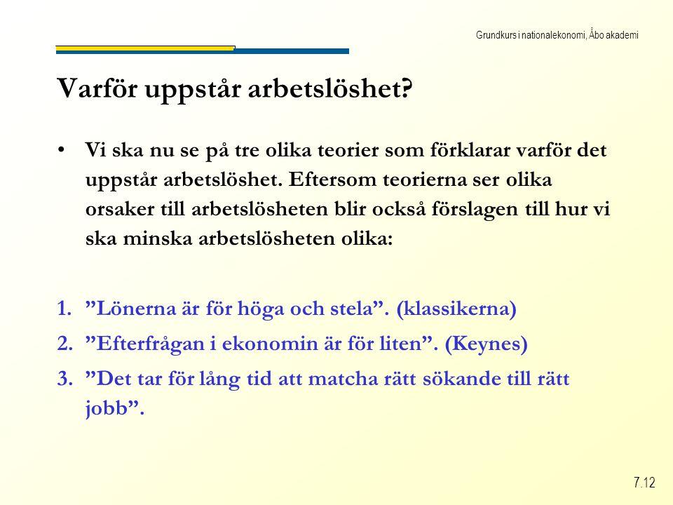 Grundkurs i nationalekonomi, Åbo akademi 7.12 Varför uppstår arbetslöshet.