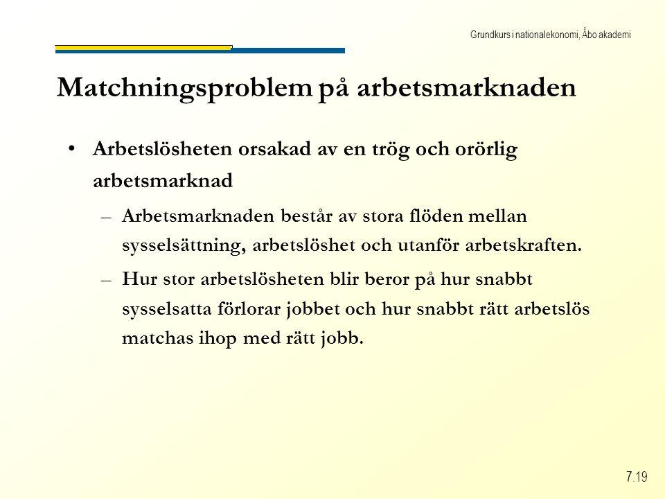 Grundkurs i nationalekonomi, Åbo akademi 7.19 Matchningsproblem på arbetsmarknaden Arbetslösheten orsakad av en trög och orörlig arbetsmarknad –Arbetsmarknaden består av stora flöden mellan sysselsättning, arbetslöshet och utanför arbetskraften.