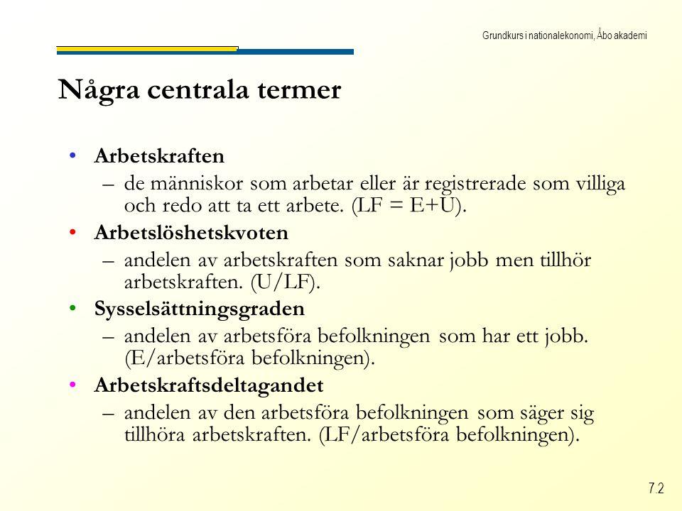 Grundkurs i nationalekonomi, Åbo akademi 7.2 Några centrala termer Arbetskraften –de människor som arbetar eller är registrerade som villiga och redo att ta ett arbete.