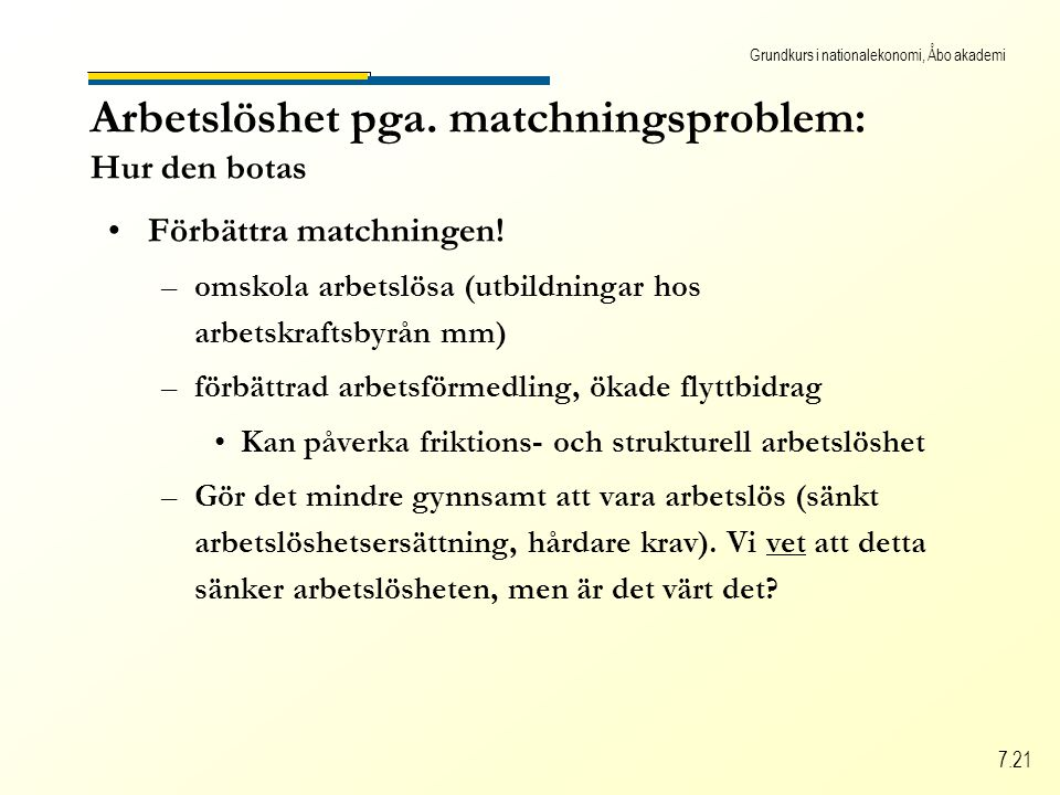 Grundkurs i nationalekonomi, Åbo akademi 7.21 Arbetslöshet pga.