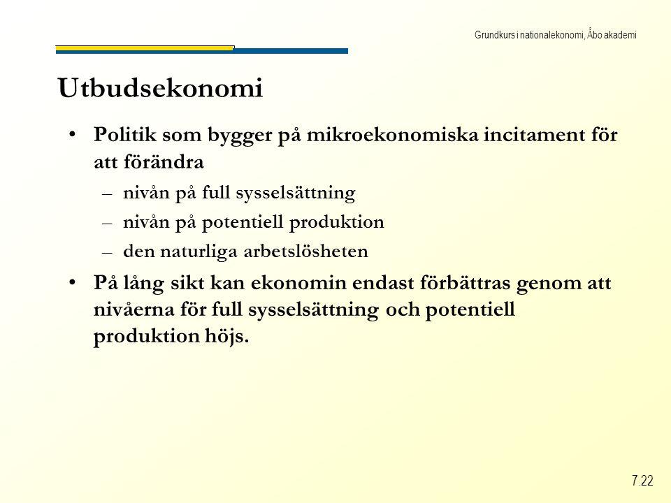 Grundkurs i nationalekonomi, Åbo akademi 7.22 Utbudsekonomi Politik som bygger på mikroekonomiska incitament för att förändra –nivån på full sysselsättning –nivån på potentiell produktion –den naturliga arbetslösheten På lång sikt kan ekonomin endast förbättras genom att nivåerna för full sysselsättning och potentiell produktion höjs.