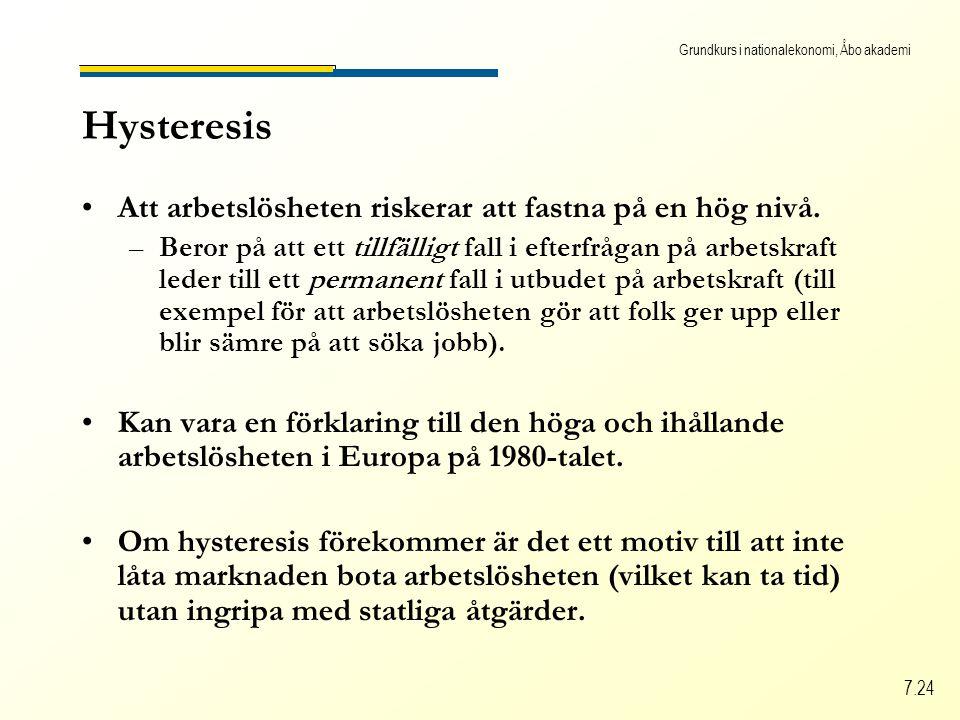 Grundkurs i nationalekonomi, Åbo akademi 7.24 Hysteresis Att arbetslösheten riskerar att fastna på en hög nivå.