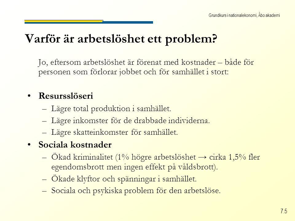 Grundkurs i nationalekonomi, Åbo akademi 7.5 Varför är arbetslöshet ett problem.