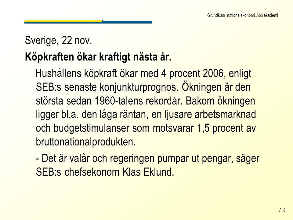 Grundkurs i nationalekonomi, Åbo akademi 7.9 Sverige, 22 nov.