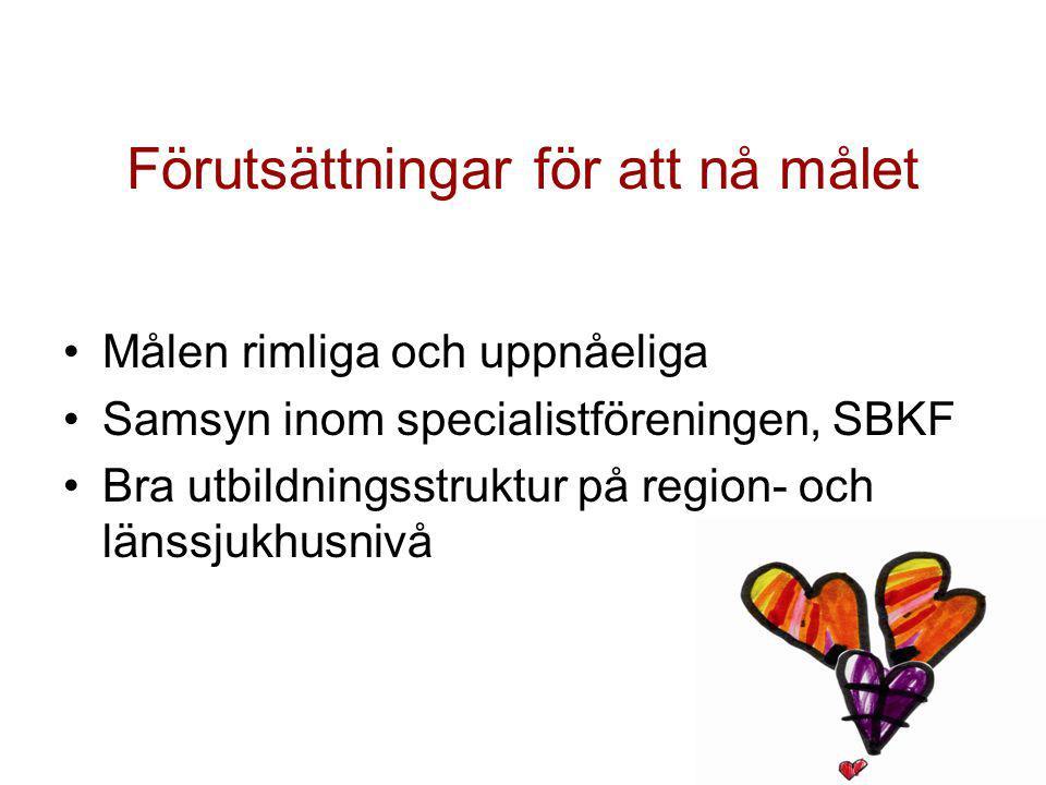 Förutsättningar för att nå målet Målen rimliga och uppnåeliga Samsyn inom specialistföreningen, SBKF Bra utbildningsstruktur på region- och länssjukhusnivå