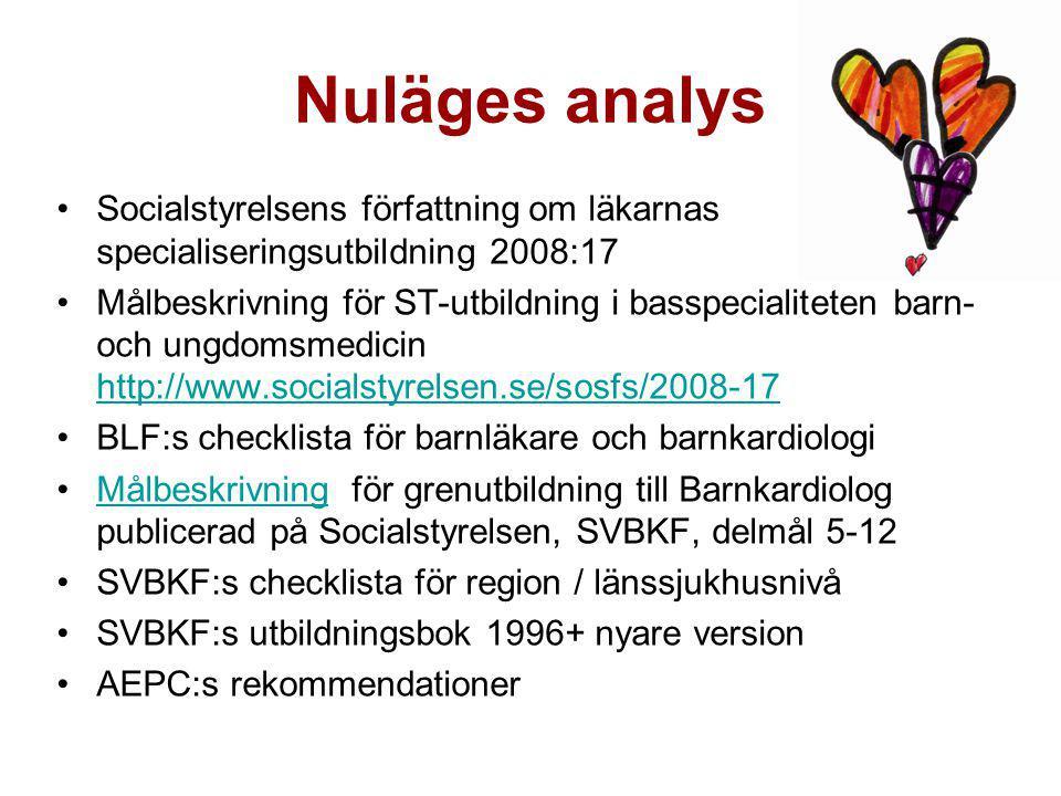 Nuläges analys Socialstyrelsens författning om läkarnas specialiseringsutbildning 2008:17 Målbeskrivning för ST-utbildning i basspecialiteten barn- och ungdomsmedicin http://www.socialstyrelsen.se/sosfs/2008-17 http://www.socialstyrelsen.se/sosfs/2008-17 BLF:s checklista för barnläkare och barnkardiologi Målbeskrivning för grenutbildning till Barnkardiolog publicerad på Socialstyrelsen, SVBKF, delmål 5-12Målbeskrivning SVBKF:s checklista för region / länssjukhusnivå SVBKF:s utbildningsbok 1996+ nyare version AEPC:s rekommendationer