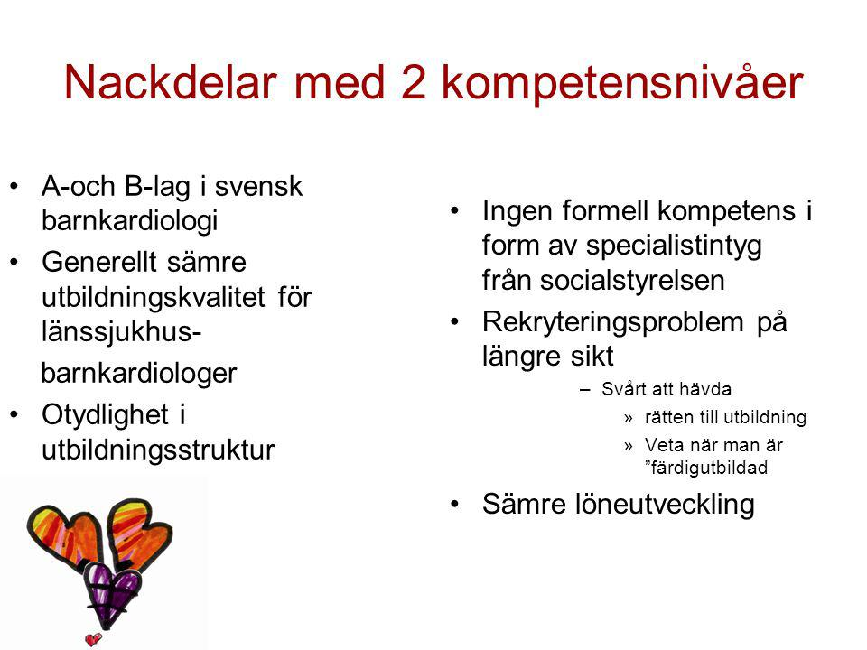Nackdelar med 2 kompetensnivåer A-och B-lag i svensk barnkardiologi Generellt sämre utbildningskvalitet för länssjukhus- barnkardiologer Otydlighet i utbildningsstruktur Ingen formell kompetens i form av specialistintyg från socialstyrelsen Rekryteringsproblem på längre sikt –Svårt att hävda »rätten till utbildning »Veta när man är färdigutbildad Sämre löneutveckling