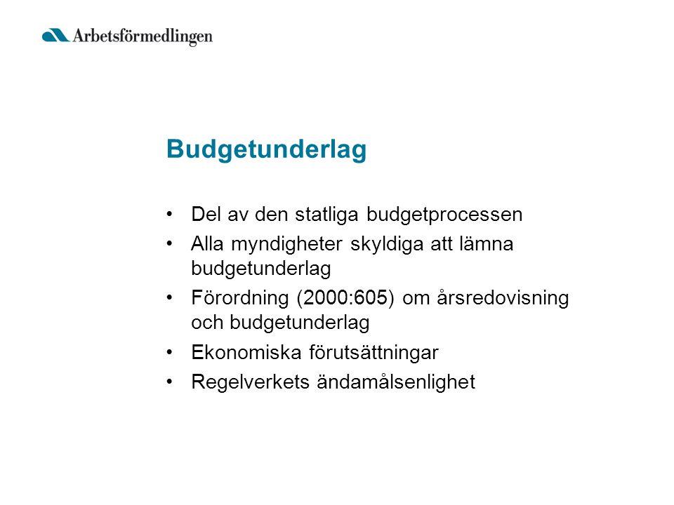 Budgetunderlag Del av den statliga budgetprocessen Alla myndigheter skyldiga att lämna budgetunderlag Förordning (2000:605) om årsredovisning och budgetunderlag Ekonomiska förutsättningar Regelverkets ändamålsenlighet