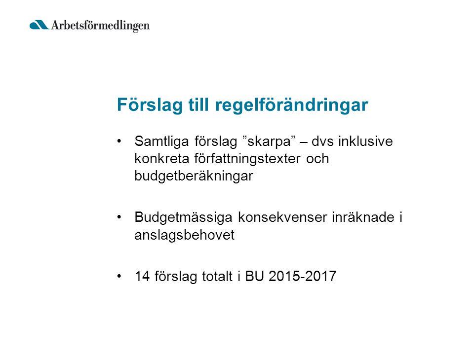 Förslag till regelförändringar Samtliga förslag skarpa – dvs inklusive konkreta författningstexter och budgetberäkningar Budgetmässiga konsekvenser inräknade i anslagsbehovet 14 förslag totalt i BU 2015-2017