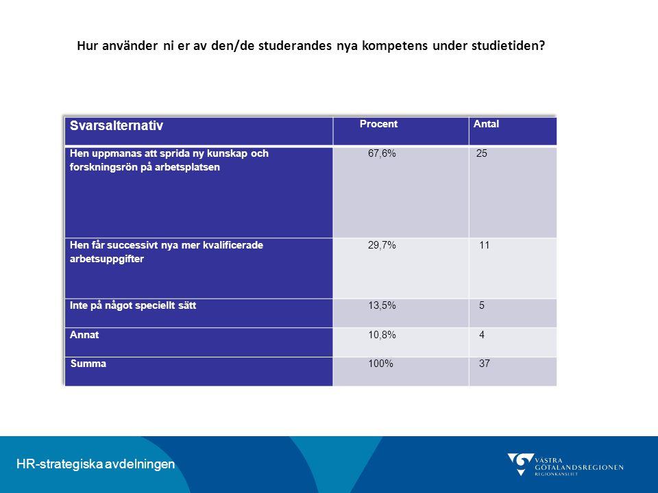 HR-strategiska avdelningen Hur använder ni er av den/de studerandes nya kompetens under studietiden?