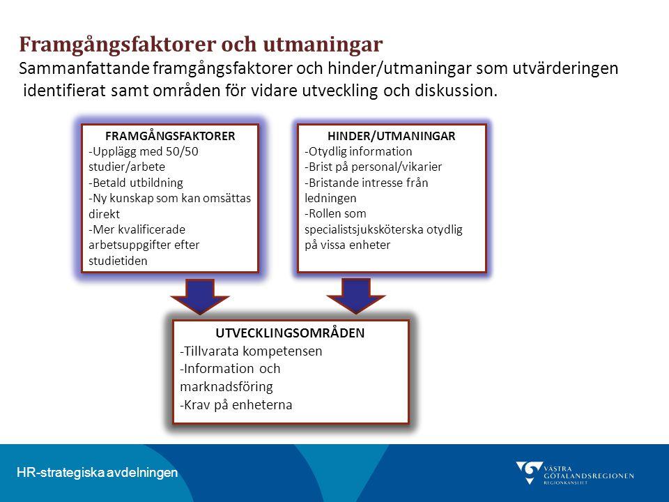 HR-strategiska avdelningen FRAMGÅNGSFAKTORER -Upplägg med 50/50 studier/arbete -Betald utbildning -Ny kunskap som kan omsättas direkt -Mer kvalificera