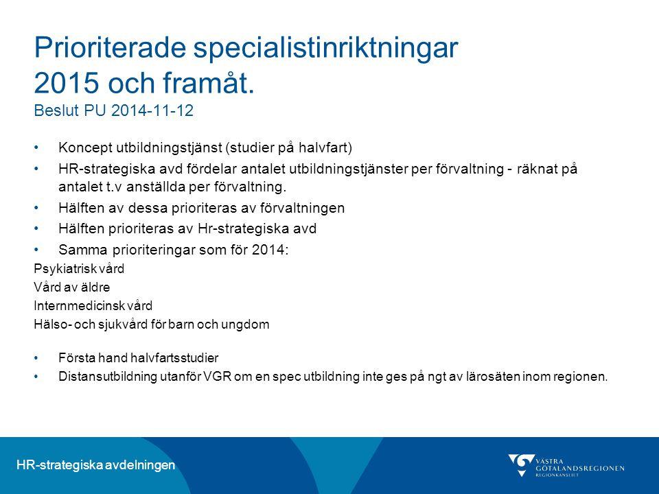 HR-strategiska avdelningen Prioriterade specialistinriktningar 2015 och framåt. Beslut PU 2014-11-12 Koncept utbildningstjänst (studier på halvfart) H