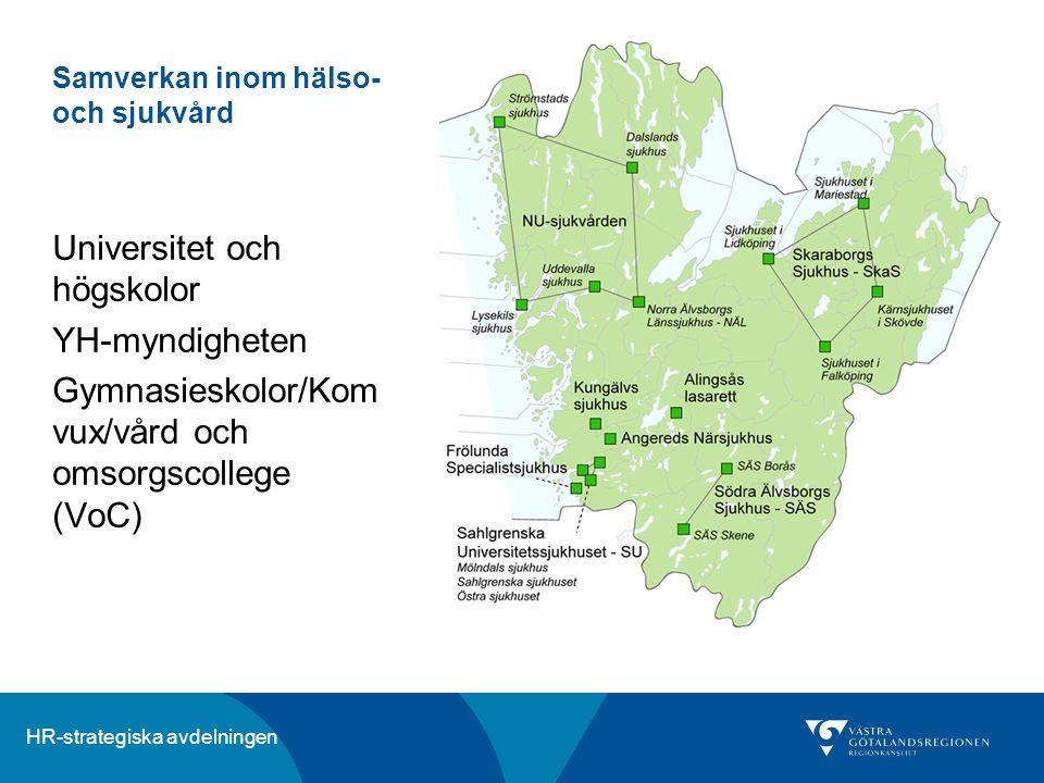 HR-strategiska avdelningen Samverkan inom hälso- och sjukvård Universitet och högskolor YH-myndigheten Gymnasieskolor/Kom vux/vård och omsorgscollege
