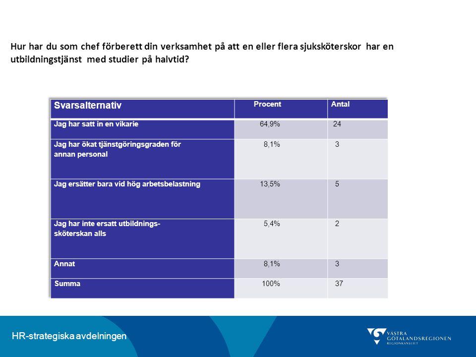 HR-strategiska avdelningen Hur har du som chef förberett din verksamhet på att en eller flera sjuksköterskor har en utbildningstjänst med studier på h