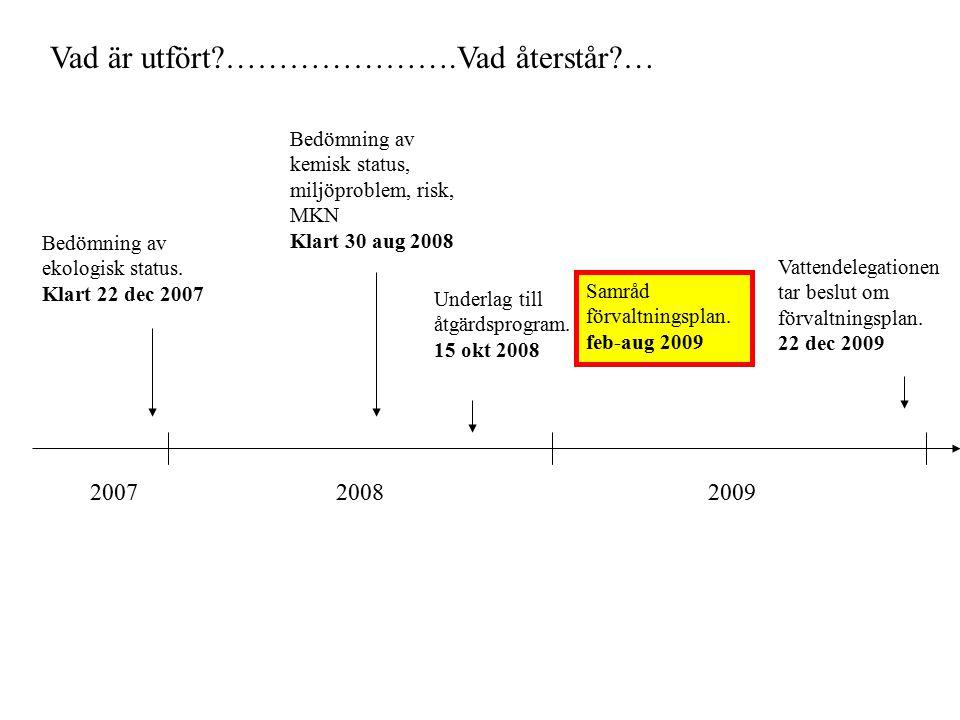 Bedömning av kemisk status, miljöproblem, risk, MKN Klart 30 aug 2008 Vattendelegationen tar beslut om förvaltningsplan.
