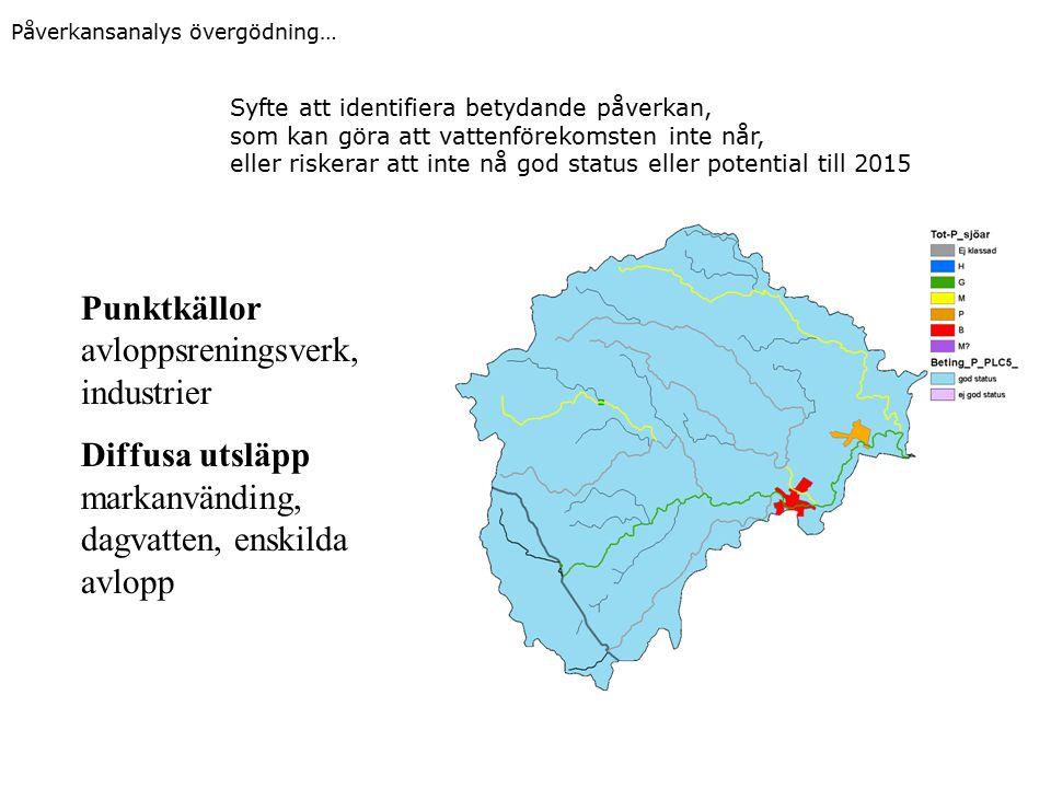 Påverkansanalys övergödning… Syfte att identifiera betydande påverkan, som kan göra att vattenförekomsten inte når, eller riskerar att inte nå god status eller potential till 2015 Punktkällor avloppsreningsverk, industrier Diffusa utsläpp markanvänding, dagvatten, enskilda avlopp