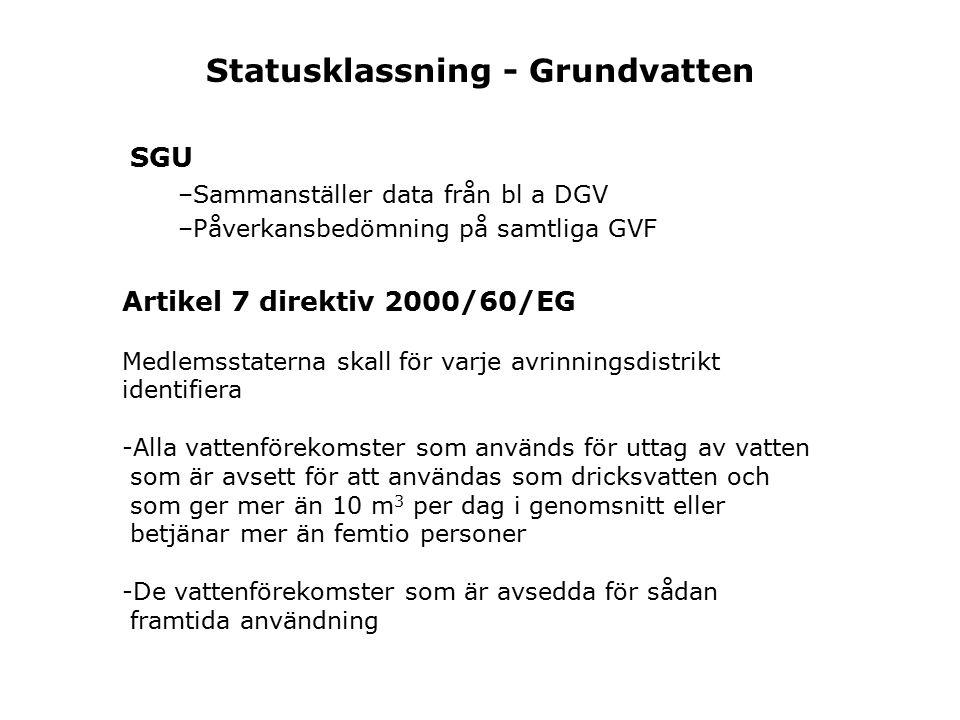 Statusklassning - Grundvatten SGU –Sammanställer data från bl a DGV –Påverkansbedömning på samtliga GVF Artikel 7 direktiv 2000/60/EG Medlemsstaterna skall för varje avrinningsdistrikt identifiera -Alla vattenförekomster som används för uttag av vatten som är avsett för att användas som dricksvatten och som ger mer än 10 m 3 per dag i genomsnitt eller betjänar mer än femtio personer -De vattenförekomster som är avsedda för sådan framtida användning
