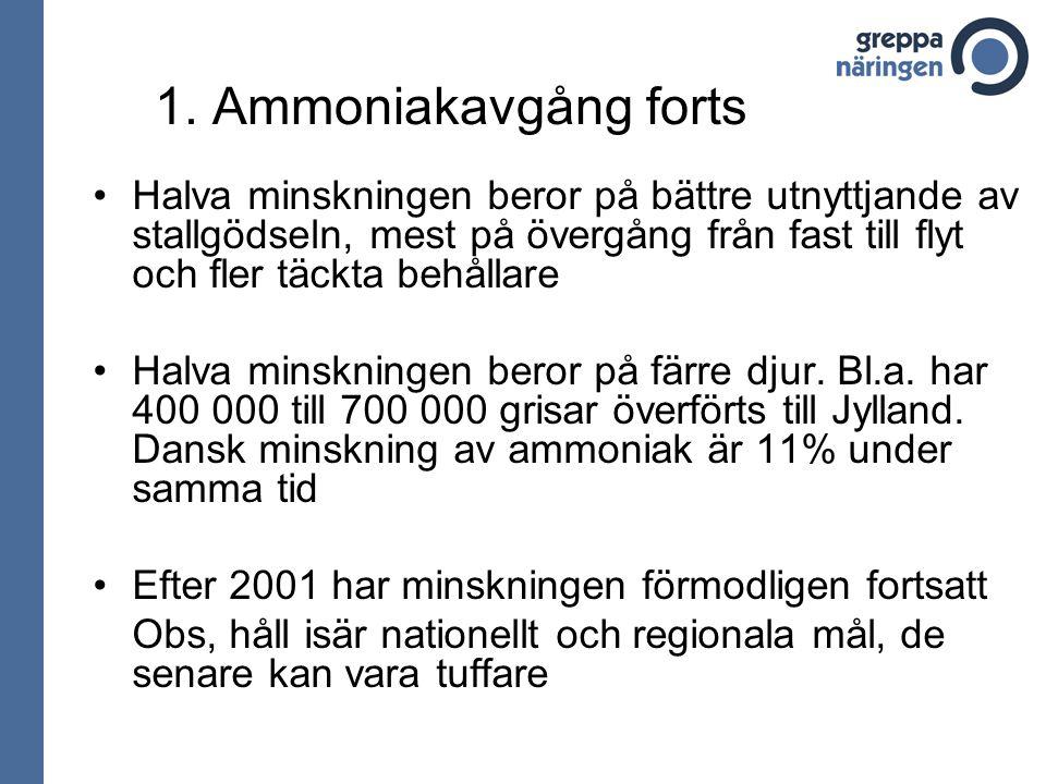 2.Kväveutlakning Läge 2003Mål 2005 Mål 2010 Nollalternativ400 1.