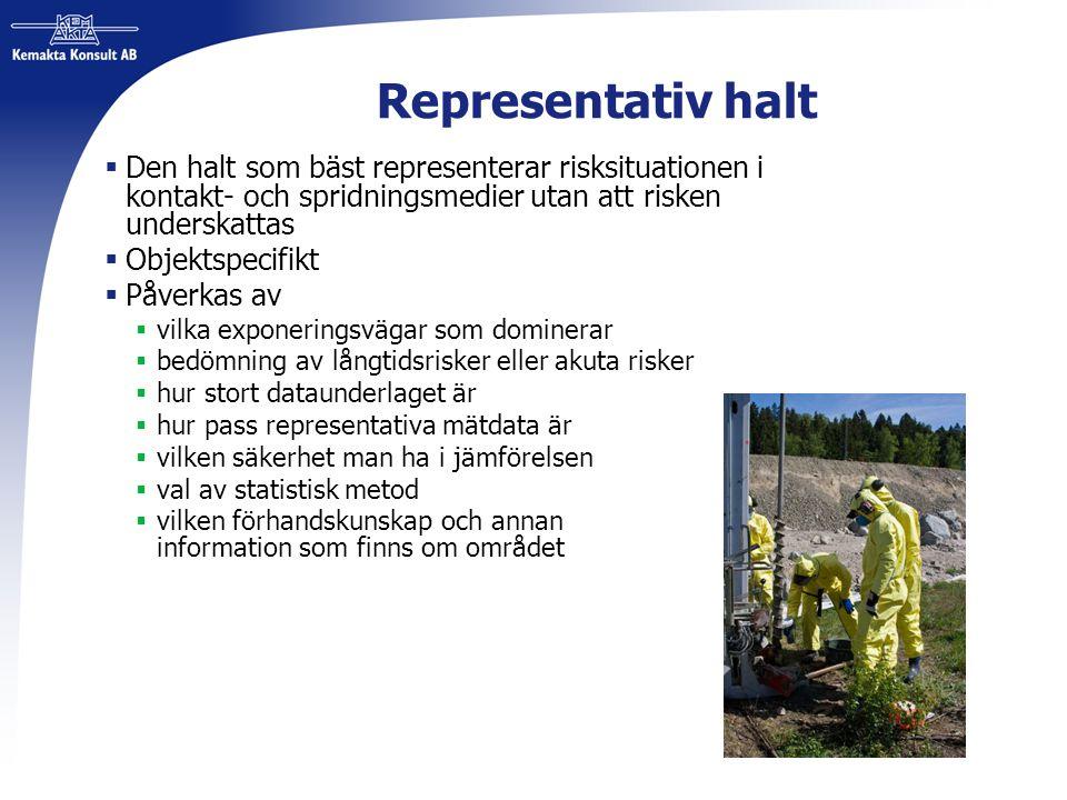 Representativ halt  Den halt som bäst representerar risksituationen i kontakt- och spridningsmedier utan att risken underskattas  Objektspecifikt 