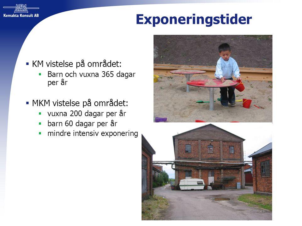Exponeringstider  KM vistelse på området:  Barn och vuxna 365 dagar per år  MKM vistelse på området:  vuxna 200 dagar per år  barn 60 dagar per å