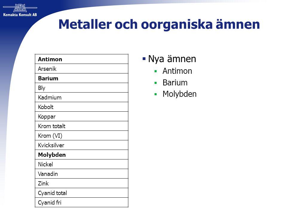 Metaller och oorganiska ämnen  Nya ämnen  Antimon  Barium  Molybden Antimon Arsenik Barium Bly Kadmium Kobolt Koppar Krom totalt Krom (VI) Kvicksi