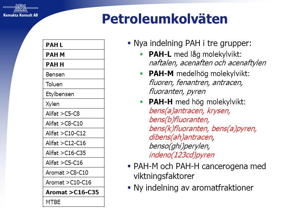 Petroleumkolväten  Nya indelning PAH i tre grupper:  PAH-L med låg molekylvikt: naftalen, acenaften och acenaftylen  PAH-M medelhög molekylvikt: fl