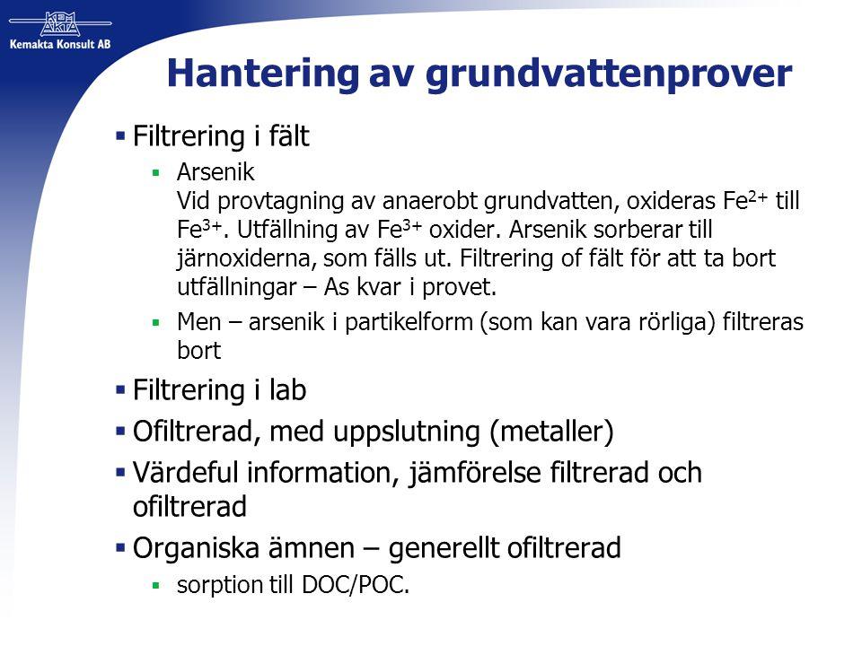 Hantering av grundvattenprover  Filtrering i fält  Arsenik Vid provtagning av anaerobt grundvatten, oxideras Fe 2+ till Fe 3+. Utfällning av Fe 3+ o