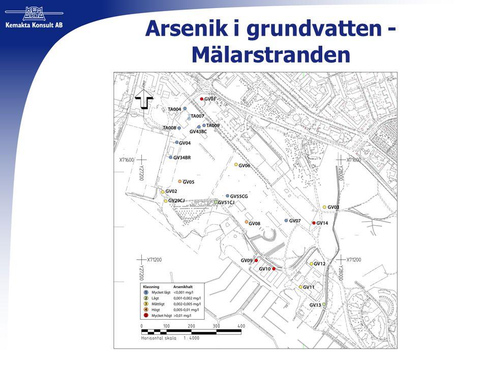 Arsenik i grundvatten - Mälarstranden