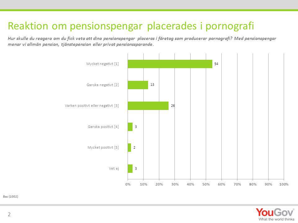 2 Hur skulle du reagera om du fick veta att dina pensionspengar placeras i företag som producerar pornografi? Med pensionspengar menar vi allmän pensi