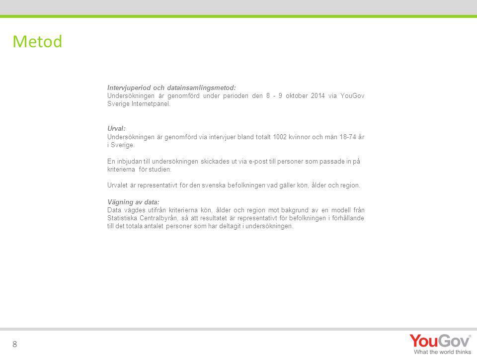 Metod 8 Intervjuperiod och datainsamlingsmetod: Undersökningen är genomförd under perioden den 8 - 9 oktober 2014 via YouGov Sverige Internetpanel. Ur