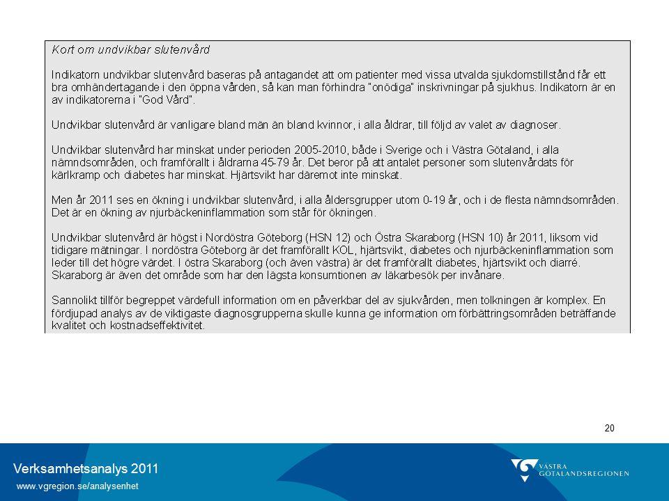 Verksamhetsanalys 2011 www.vgregion.se/analysenhet 20