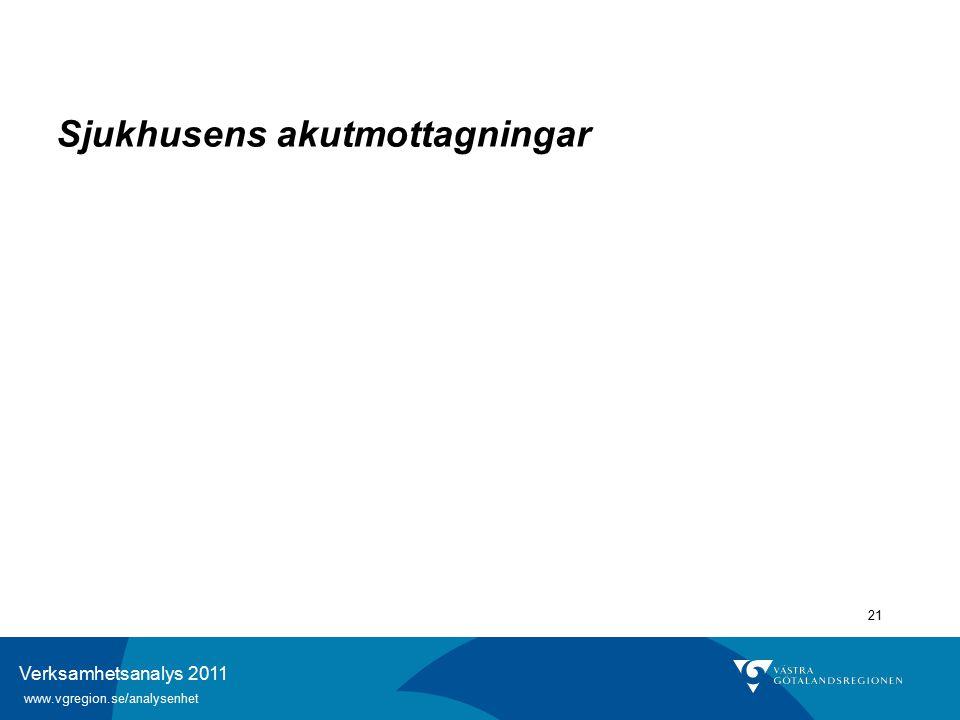Verksamhetsanalys 2011 www.vgregion.se/analysenhet 21 Sjukhusens akutmottagningar