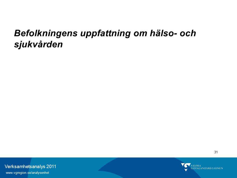 Verksamhetsanalys 2011 www.vgregion.se/analysenhet 31 Befolkningens uppfattning om hälso- och sjukvården