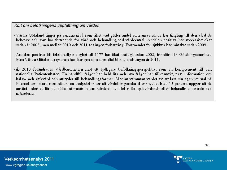 Verksamhetsanalys 2011 www.vgregion.se/analysenhet 32