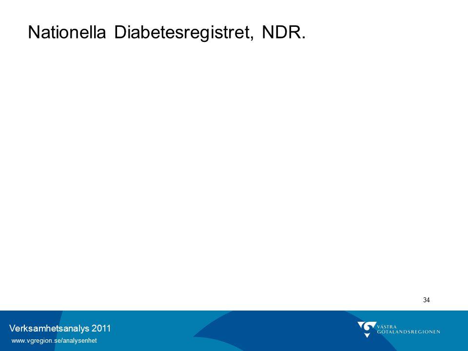 Verksamhetsanalys 2011 www.vgregion.se/analysenhet 34 Nationella Diabetesregistret, NDR.