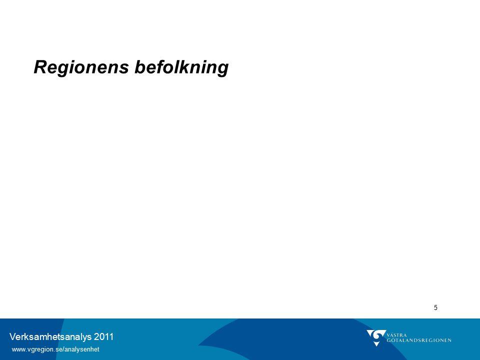Verksamhetsanalys 2011 www.vgregion.se/analysenhet 56 Källa: Sv.