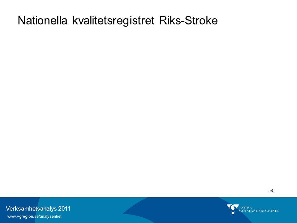 Verksamhetsanalys 2011 www.vgregion.se/analysenhet 58 Nationella kvalitetsregistret Riks-Stroke
