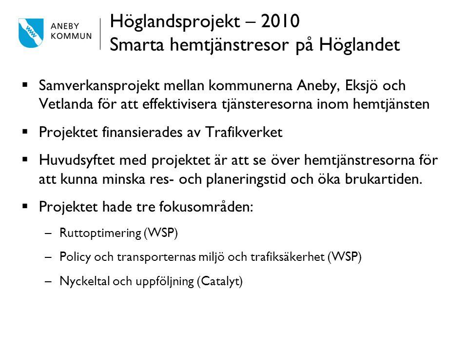 Höglandsprojekt – 2010 Smarta hemtjänstresor på Höglandet  Samverkansprojekt mellan kommunerna Aneby, Eksjö och Vetlanda för att effektivisera tjänsteresorna inom hemtjänsten  Projektet finansierades av Trafikverket  Huvudsyftet med projektet är att se över hemtjänstresorna för att kunna minska res- och planeringstid och öka brukartiden.