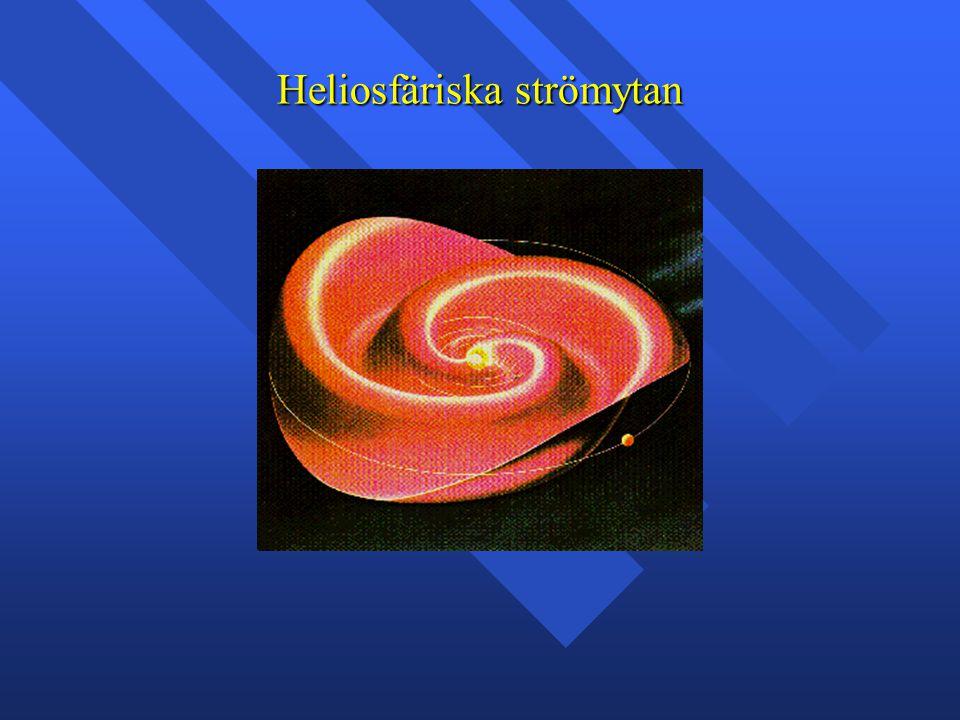 Heliosfäriska strömytan