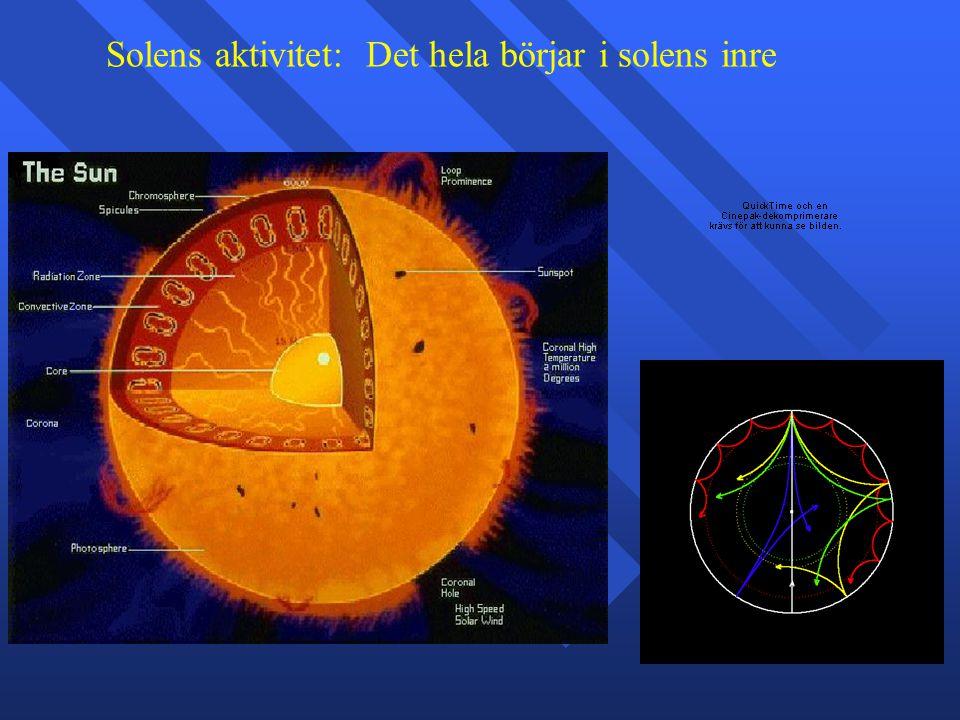När solens magnetfält bryter upp genom solytan fås solfläckar